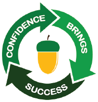 Confidence Brings Success